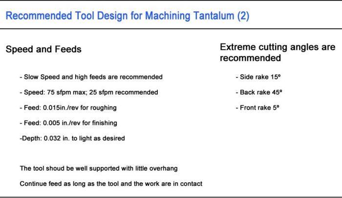 Recommended Tool Design for Machining Tantalum